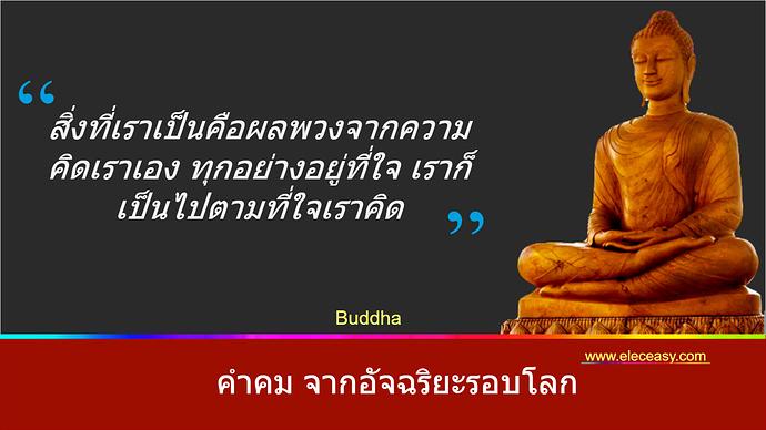 ปกคำคม_Buddha