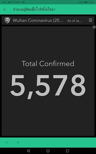 28516