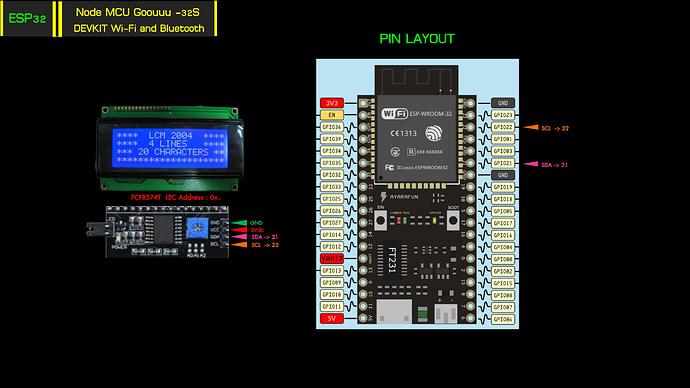 IoTWEBCONFIG_ESP32_PZEM004T V3.0_LCD2004_Page1