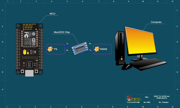 Eleceasy.com.101-D005-cover-rs232